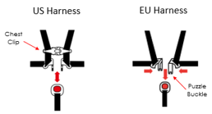 The-differences-between-EU-and-US-harness